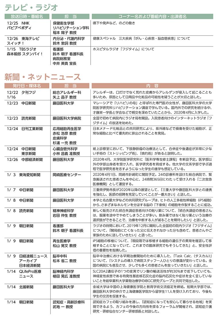 2019年12月21日~1月20日の報道一覧 | 藤田医科大学 - Fujita Health ...
